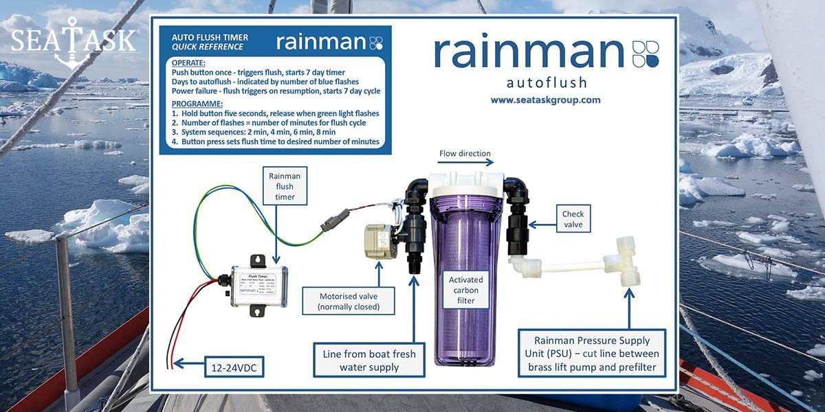 Rainman AutoFlush Module Now Available.